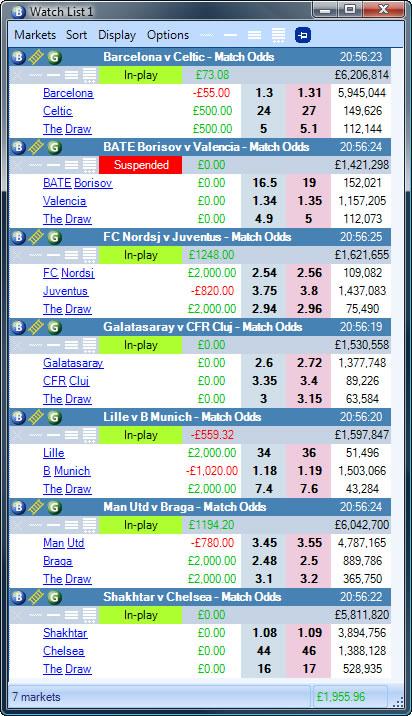 betting list