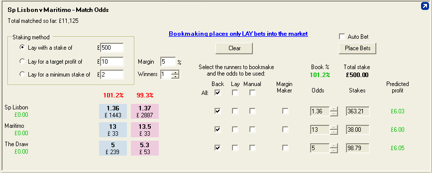 Book making software betting lines england vs brazil betting preview