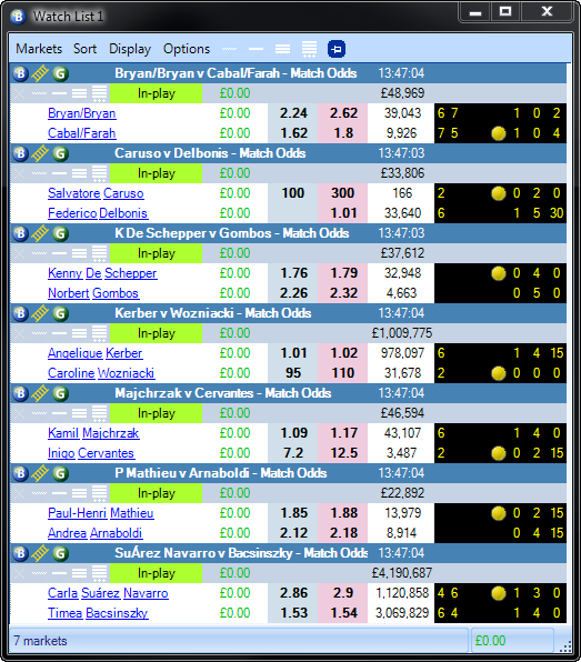 Topic Live Scores On Tennis Trader
