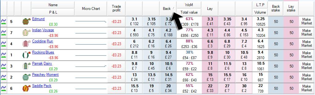 Topic sort columns by price via column header for Html table column header
